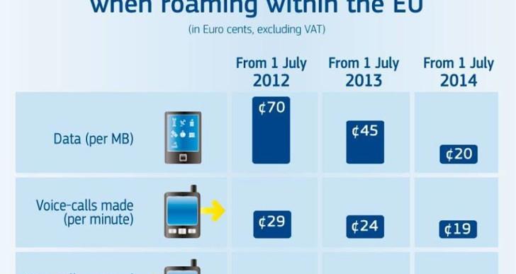 """I deputati europei dicono addio al """"roaming"""""""